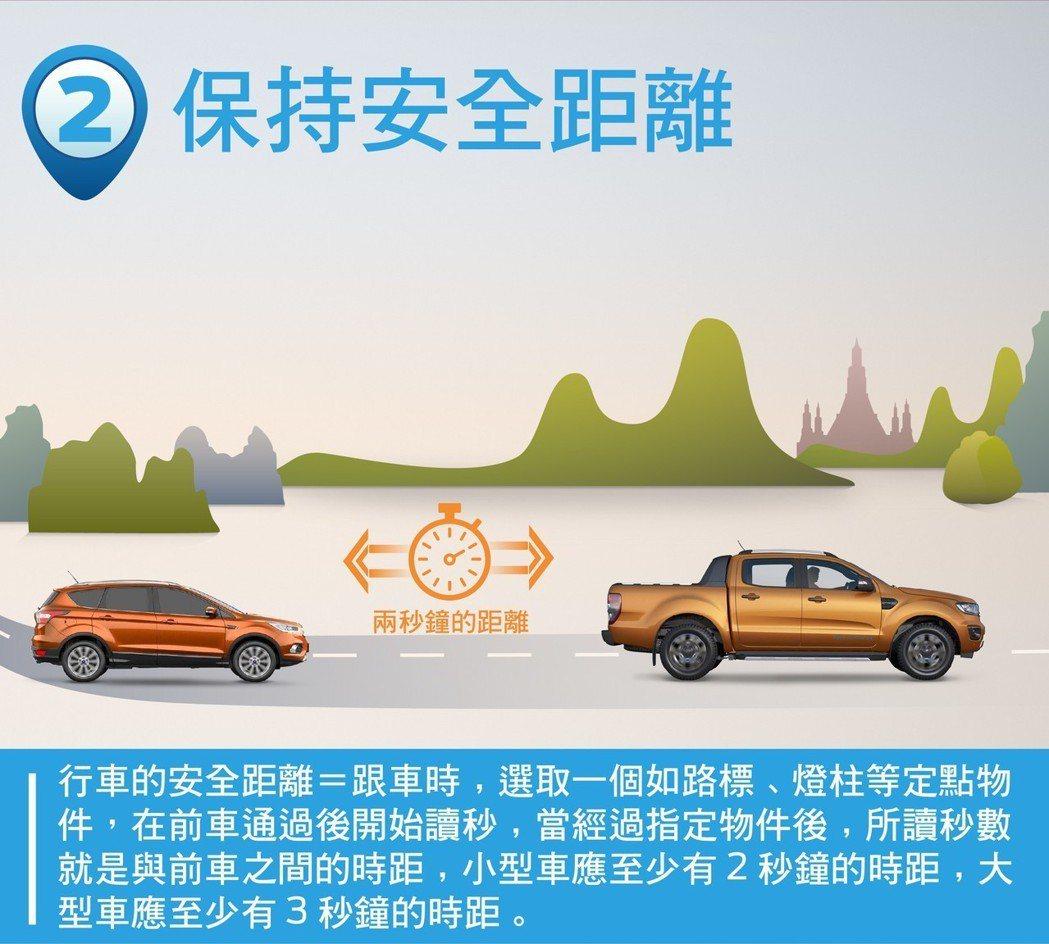 跟車時,駕駛應與前車保持安全距離,並善用「兩秒規則」。 圖/Ford提供