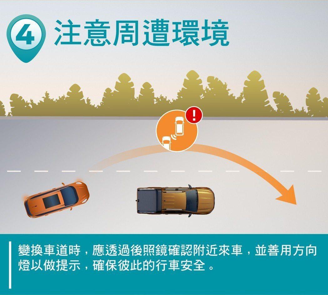 超車時請記住以下的口訣:「後照鏡、方向燈、超車」 圖/Ford提供
