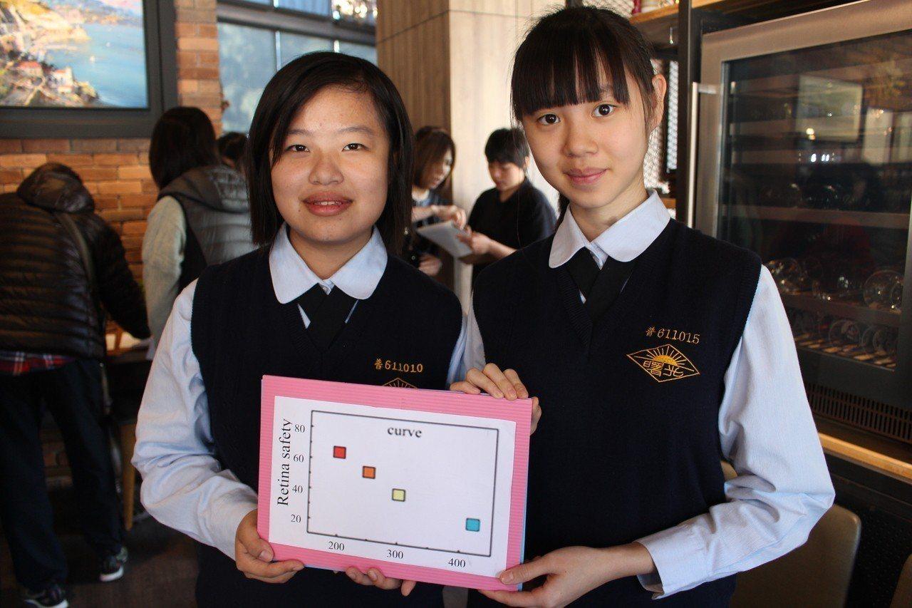曙光女中學生林盈婕、洪筱晴表示,使用像燭光的橘白光源對眼睛保護更好。記者張雅婷/...