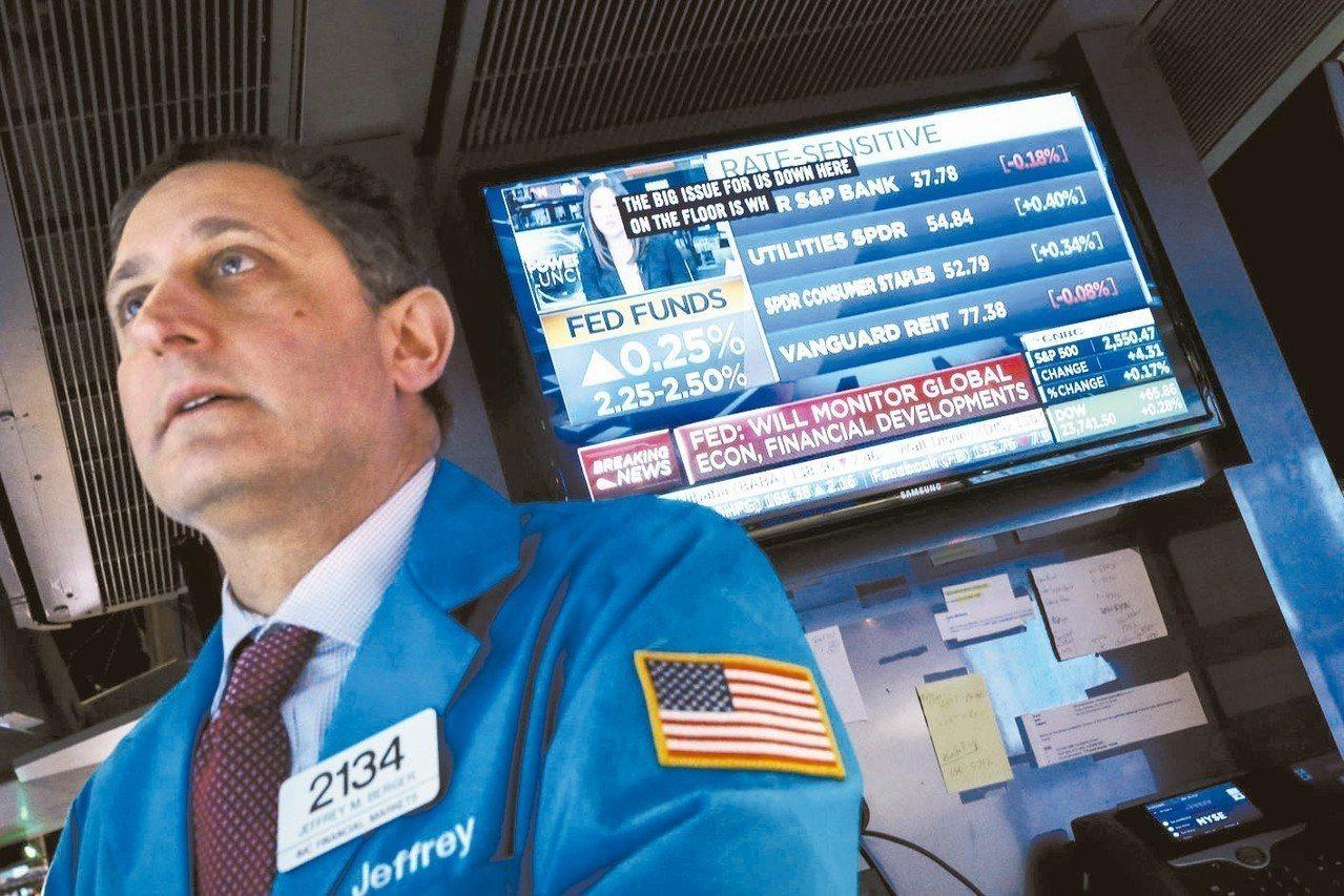 聯準會19日宣布升息0.25個百分點,由於未如市場期盼的暫緩升息,加上投資人憂心...