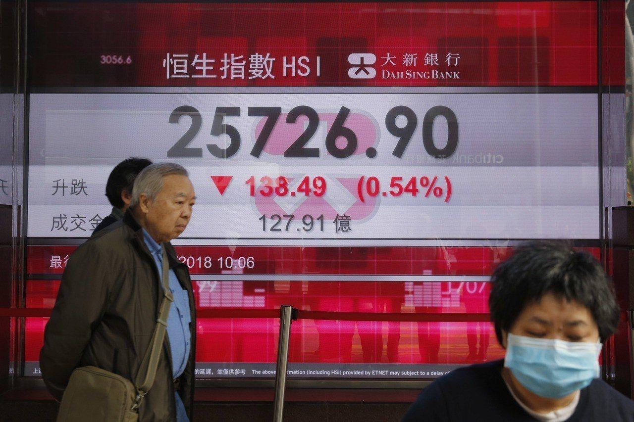 日本股市日經225指數今天走跌。 美聯社