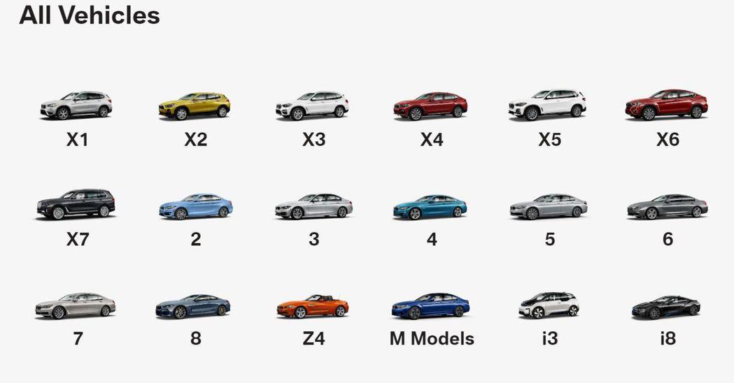 BMW目前的車系選擇琳瑯滿目。 摘自BMW USA
