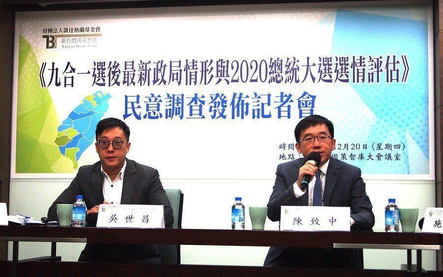 綠營智庫「新台灣國策智庫」20日召開民調發佈記者會,分析2020年總統大選可能上...