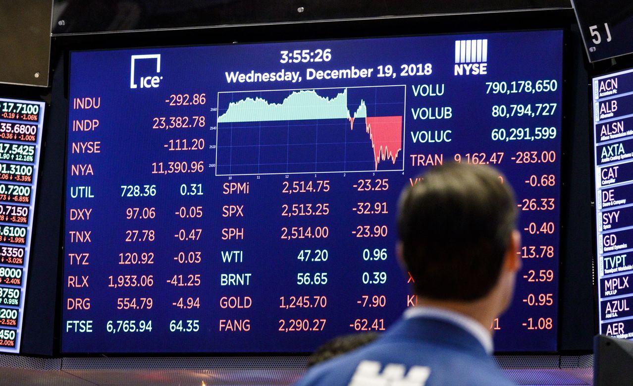 Fed無意順應市場表現鵨派,投資人錯估形勢。歐新社