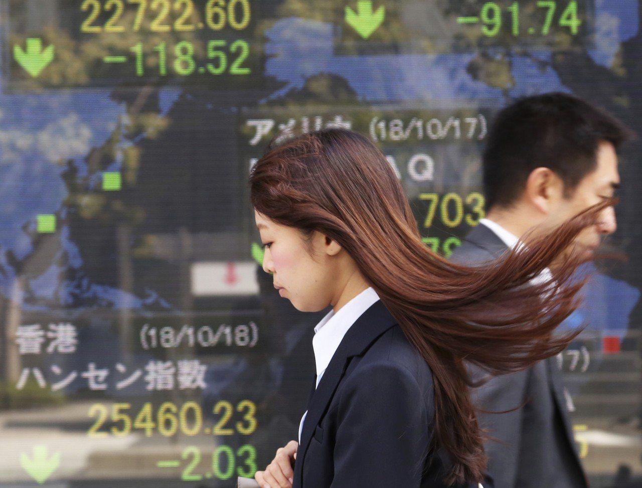 Fed升息展望引發美股賣壓,亞股周四也全面下挫。 美聯社