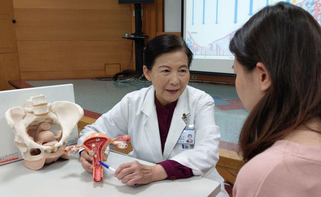 醫師何師竹(左)建議,婦女若月經超過2周仍未結束,或突然大量出血,請立即就醫檢查...