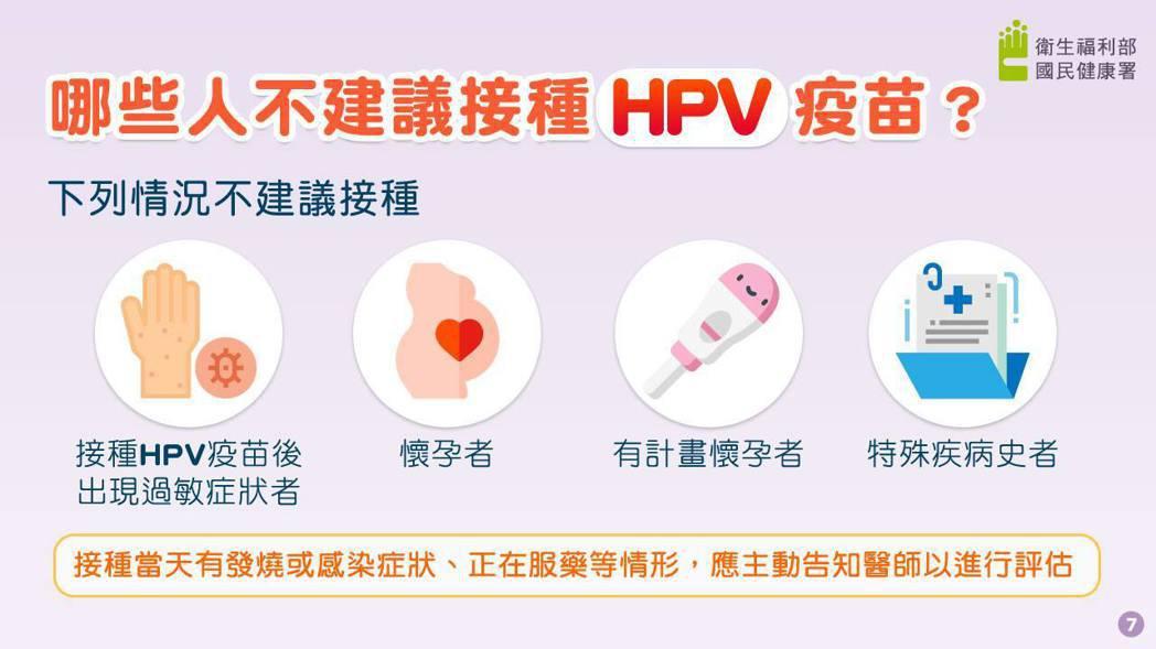 接種HPV疫苗後出現過敏症狀者、本身有特殊疾病史者,或接種當天有發燒或感染症狀、...