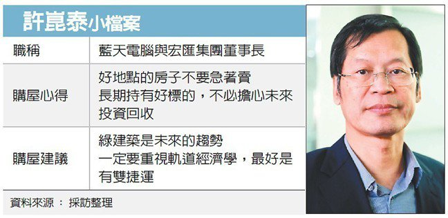 許崑泰小檔案 圖/經濟日報提供