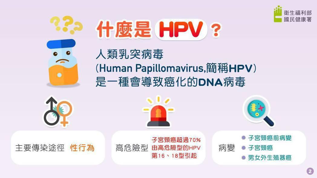 國一女生全面免費接種二價子宮頸癌疫苗,基隆市確定本周率先開打。 圖/國健署提供