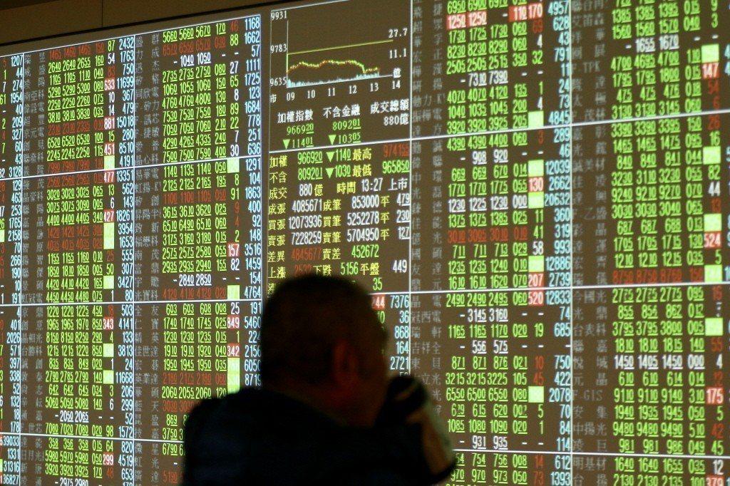 台股24日上午11時20分加權指數來到9640.42點,下跌5.74點,力守96...