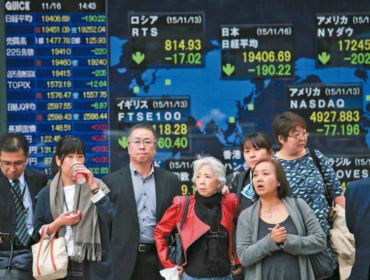日經225指數昨天跌幅5%,成為亞太重災區。 路透
