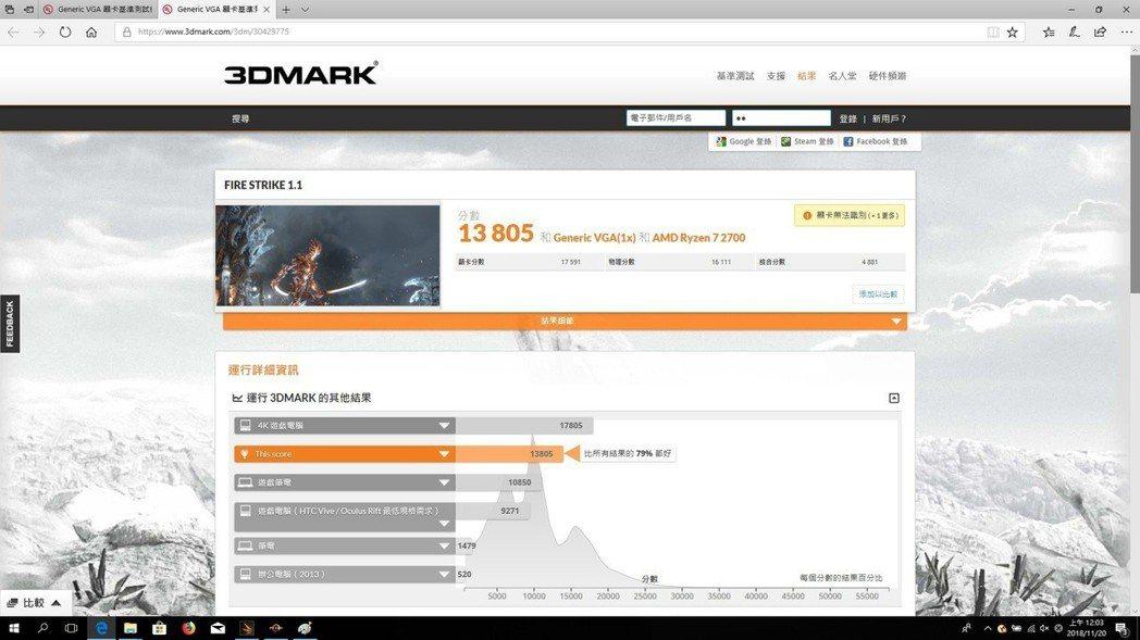 3D Mark 10 SPY分數因顯示卡無法認證跑分表現不足,轉為Fire St...