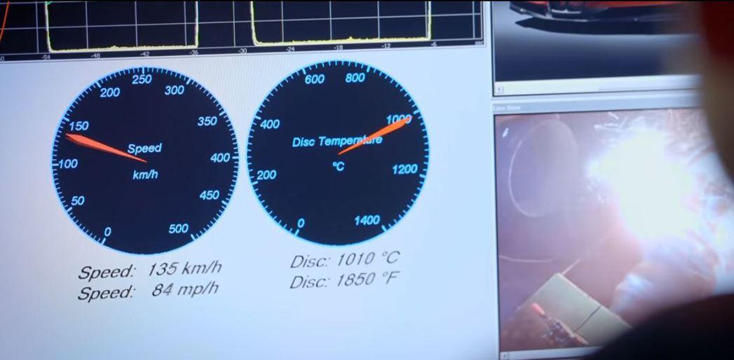 可以看到碟盤溫度已經超過攝氏1000度。 摘自Volkswagen Group