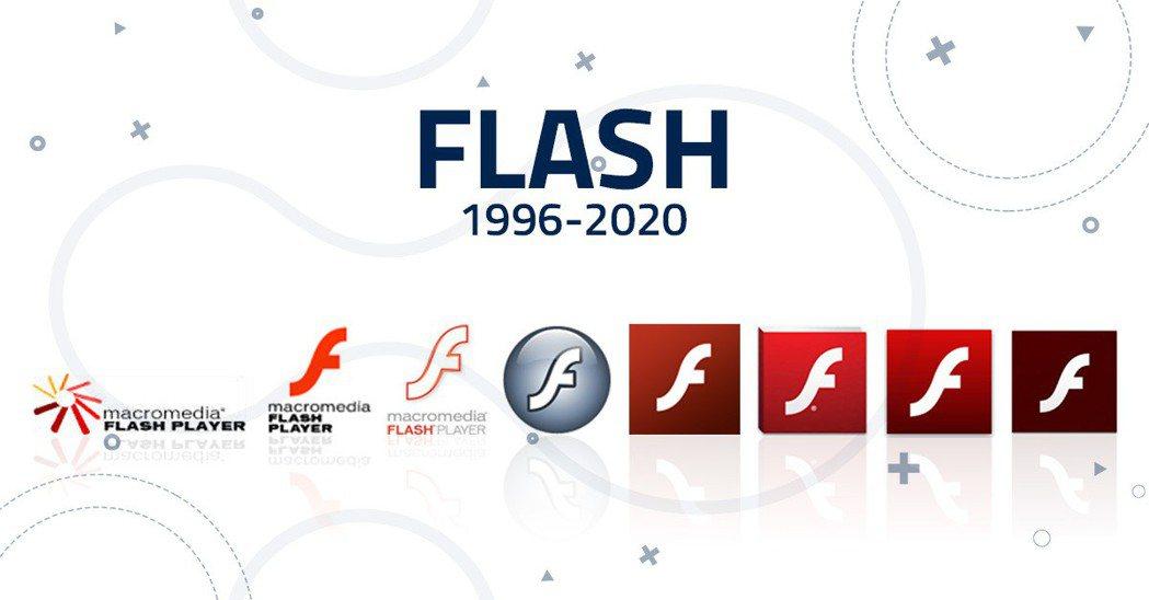 由於諸多問題,Adobe決定在2020年淘汰 Flash 並打算用HTML5替代...