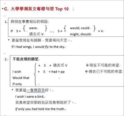 大學學測英文奪標句型Top 10(1)。圖/齊斌提供