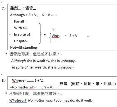 大學學測英文奪標句型Top 10(4)。圖/齊斌提供