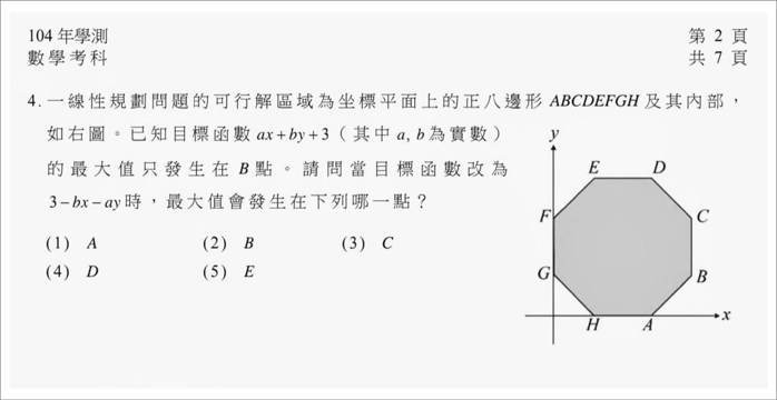104年學測數學有一題考正八邊形線性規劃,當時市面上所有參考書與講義從未出現。...