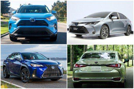 Toyota集團連六年銷售破千萬 2019年目標總銷量看漲!