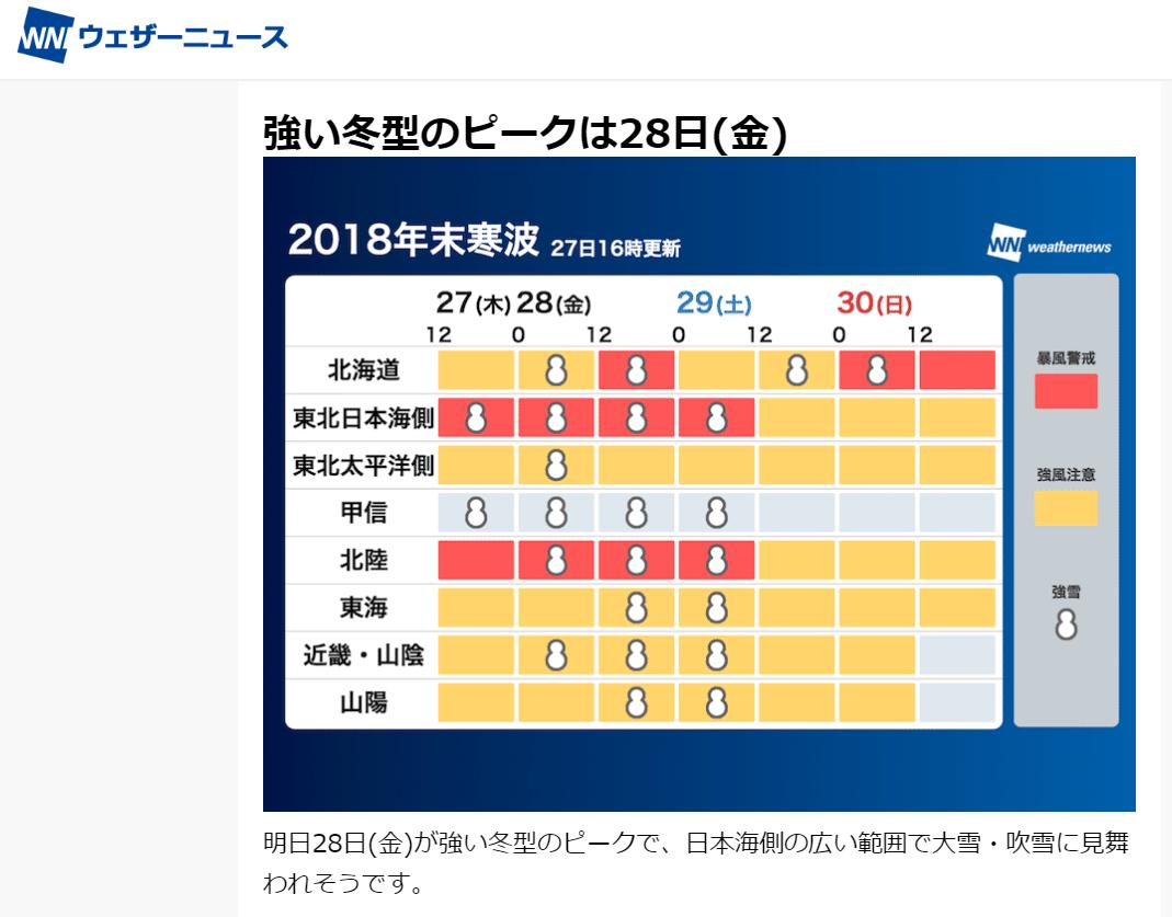 受到數年一度超強寒流影響,日本各地大雪紛飛,民眾新年連假赴日旅遊要多留意交通資訊...