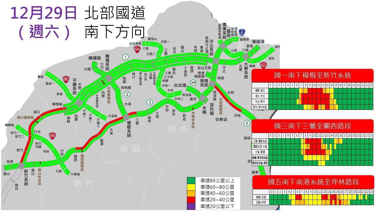 高公局預估明天北部國道南下方向車況。圖/高公局提供