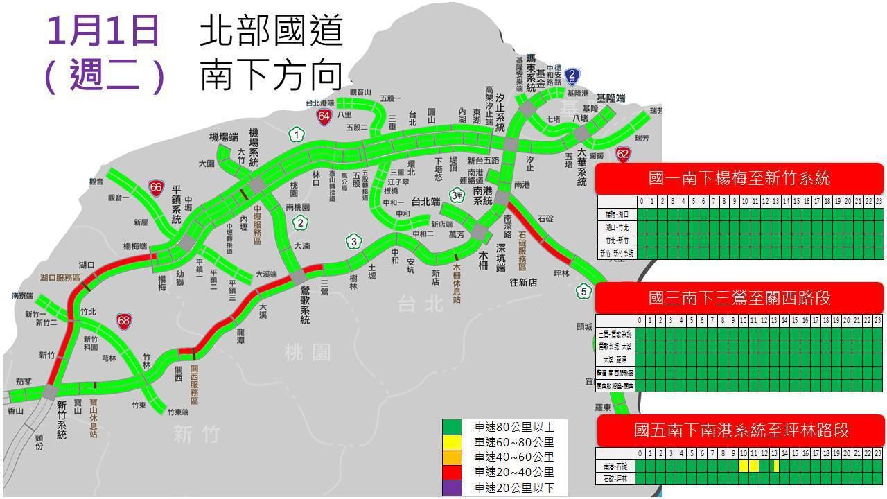 高公局預估元旦當天北部國道南下方向車況。圖/高公局提供