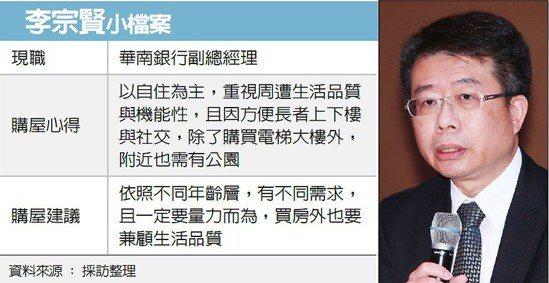 李宗賢小檔案 圖/經濟日報提供