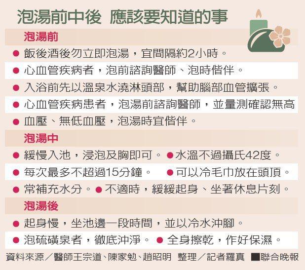泡湯前中後 應該要知道的事資料來源/醫師王宗道、陳家勉、趙昭明 整理/記者羅...