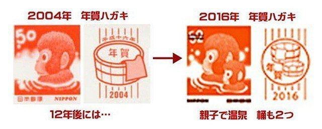 2004年泡湯的猴子在12年後多了小猴陪伴。圖/擷自網路