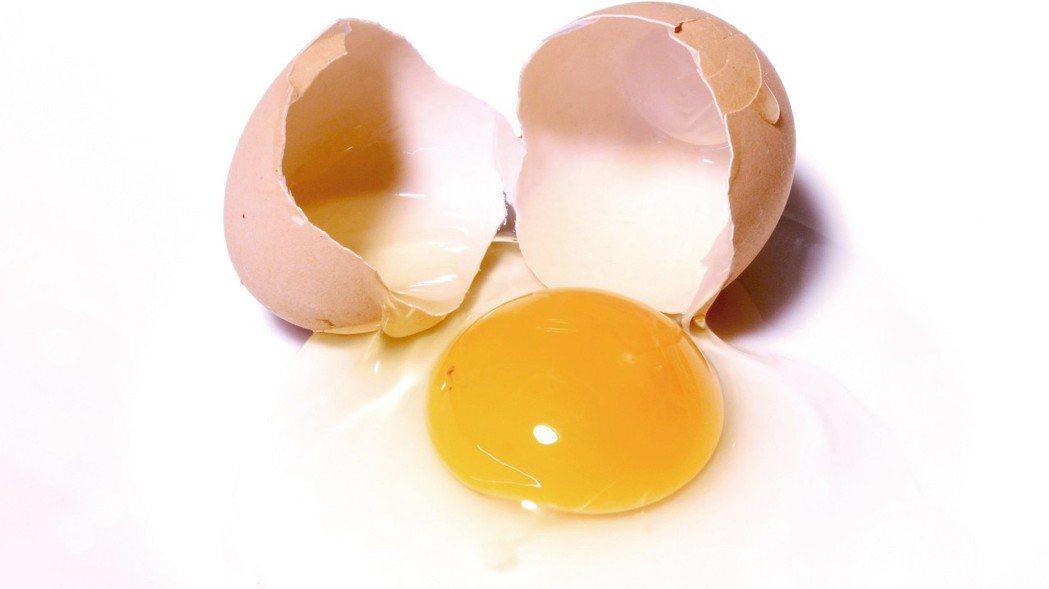 蛋白根據《營養》期刊發表的一項研究,如果你想吃動物性的抗發炎食物,試試蛋白,...