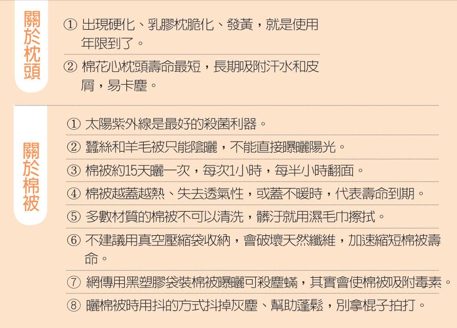 製表/記者姜宜菁