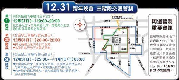 台北最high新年城跨年晚會周圍從12月31日晚上7點到隔日凌晨3點會實施3階段...