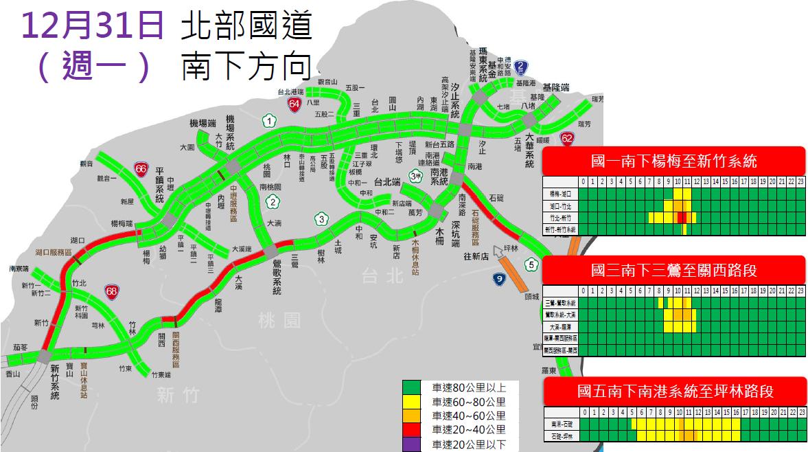 12月31日北部國道南下預估車潮。圖/高公局提供