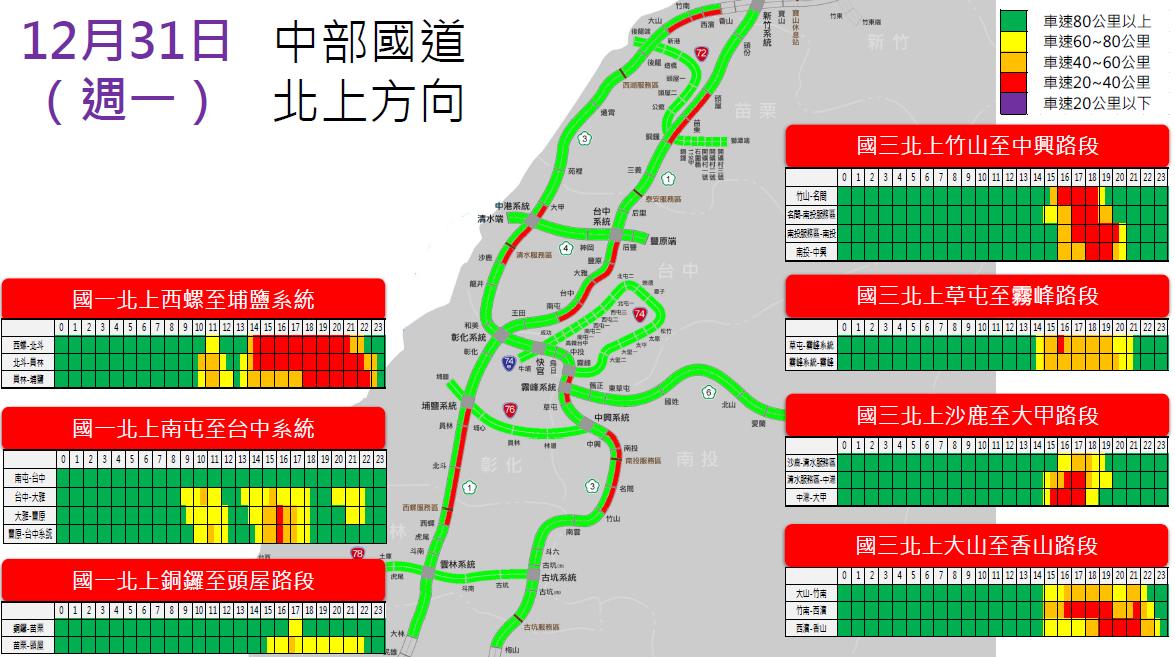 12月31日中部國道北上預估車潮。圖/高公局提供