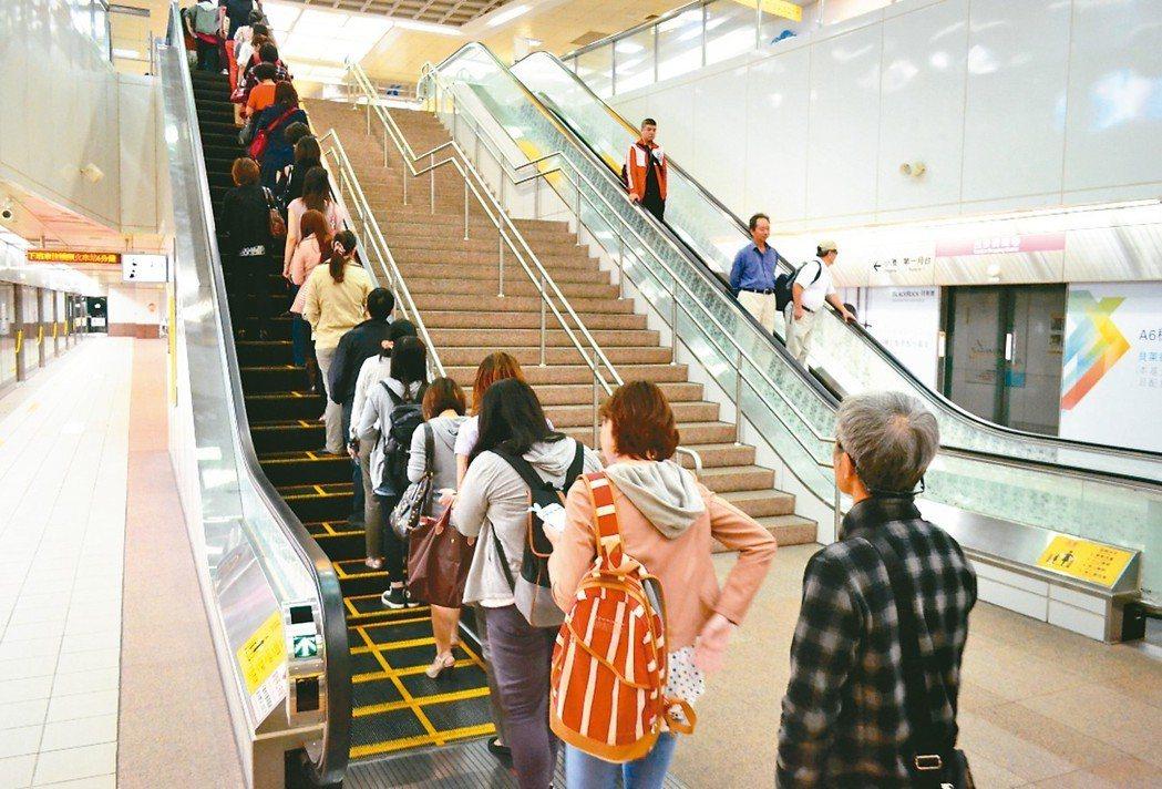 台北捷運多次宣導「站穩踏階」,但民眾還是靠邊站。 圖/聯合報系資料照片