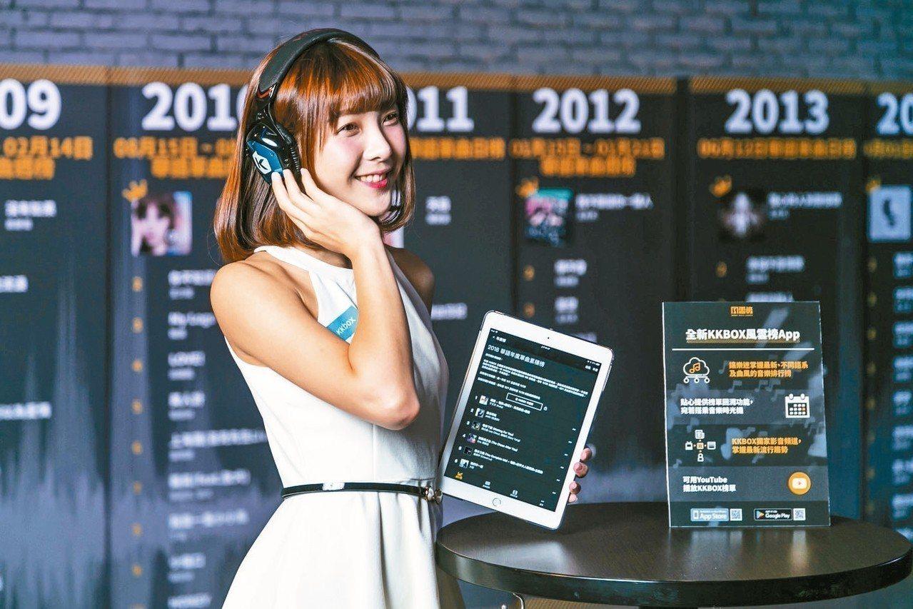 天后aMEI專輯《偷故事的人》在 KKBOX華語年度單曲累積榜中,有七首上榜。 ...