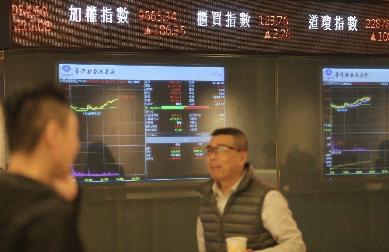 專家表示,台股有機會隨美股反彈走揚。聯合報系資料照