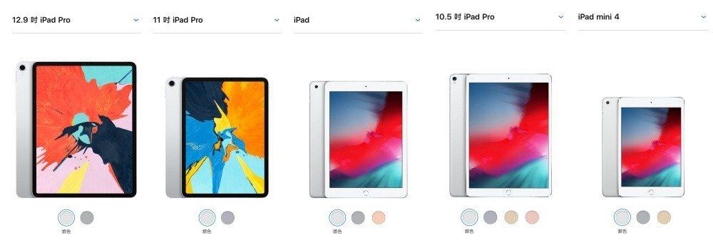 目前蘋果官網主要維持銷售機種,但實際上市場仍有部分舊款12.9吋iPad Pro...
