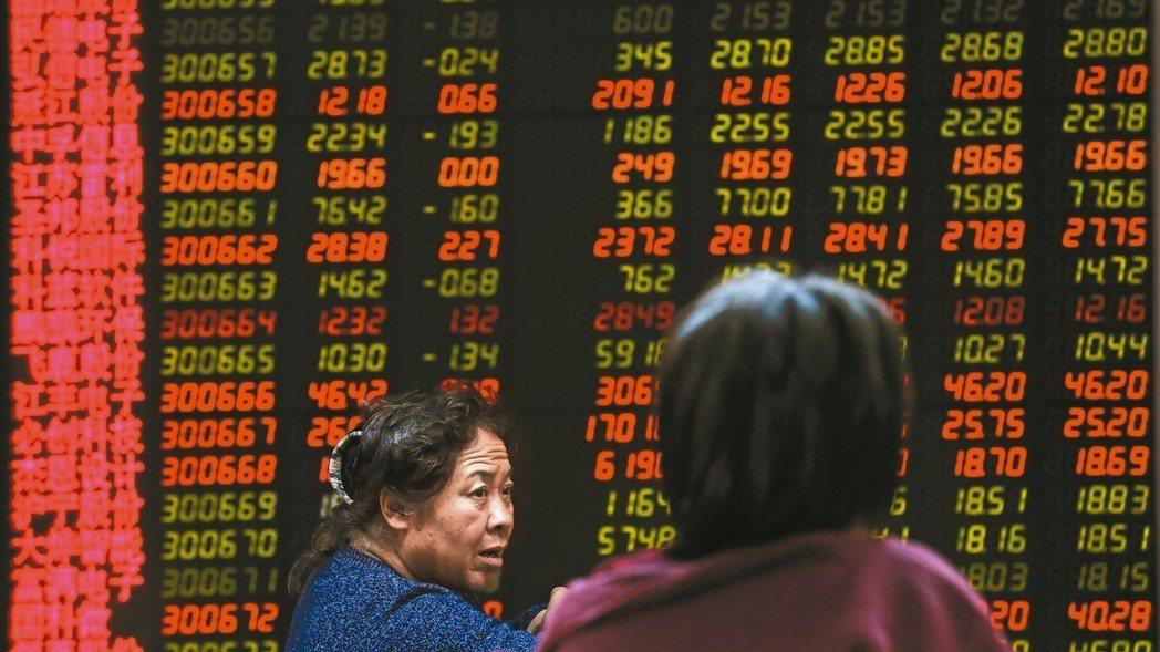 中國A股是投資人普遍看好的新興市場,卻是2018年全球表現最差的股市,然多數投信...