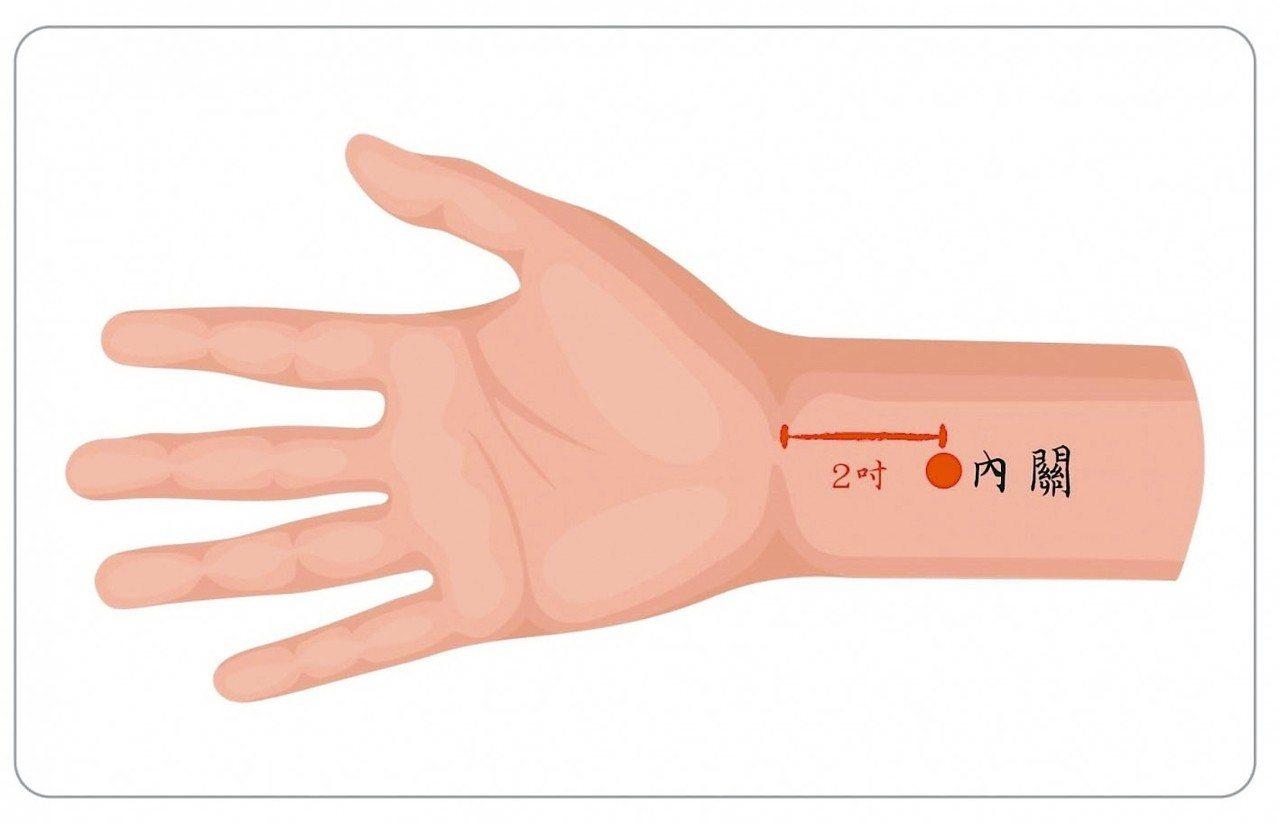 內關位於腕關節下方約2吋處,兩條筋中間,按壓可改善胸悶、腹脹與疲勞等。 圖/陳潮...