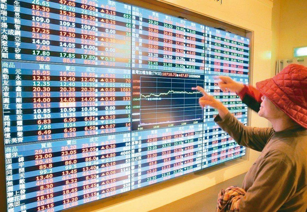 2018年台灣ETF規模創新高。 本報系資料庫