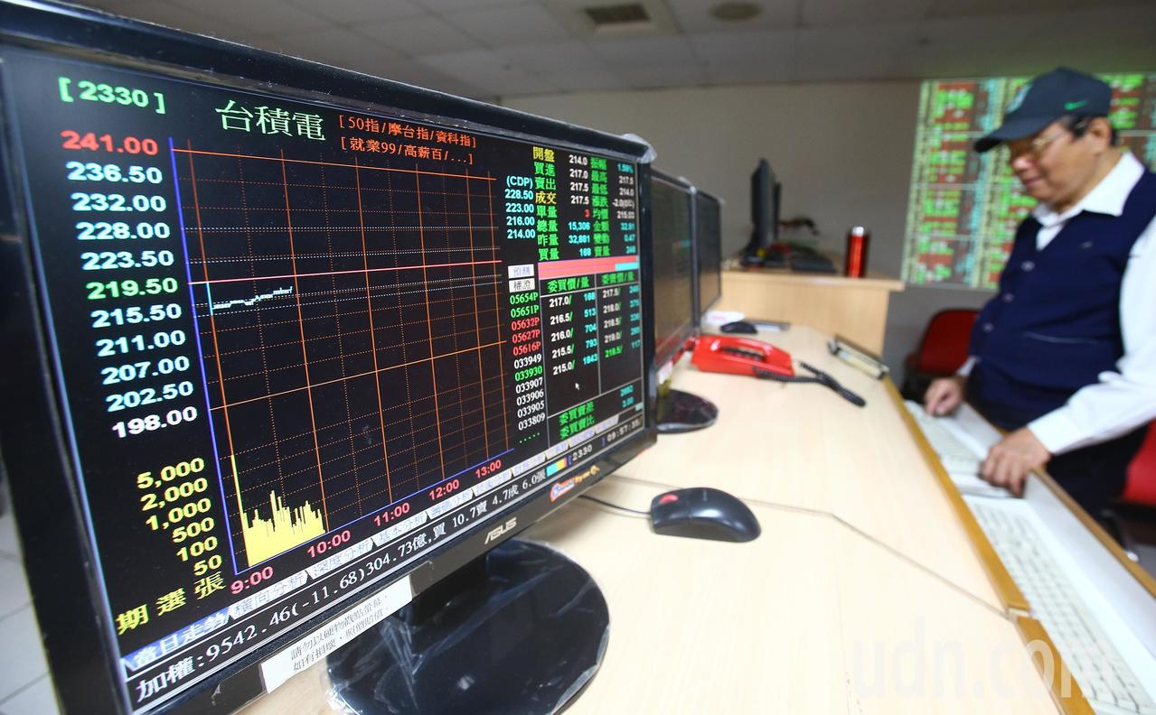 法人指出,台積電單月的營收表現與股價的連動性不高,重要的是整季的展望,蘋果下修財...