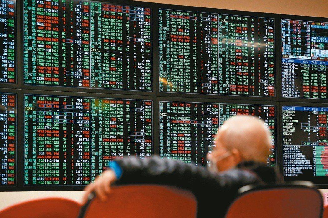 台灣證券交易所昨(3)日開放108年股東常會日期事前登記作業。 本報系資料庫