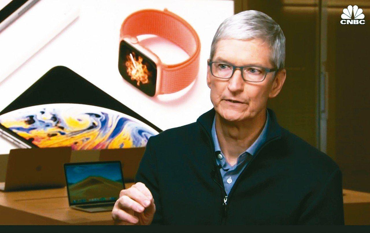 蘋果執行長庫克接受CNBC專訪 翻攝CNBC