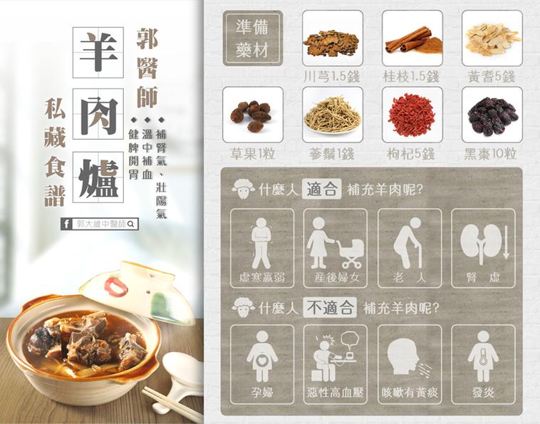 羊肉爐怎麼吃?圖取自郭大維中醫師臉書
