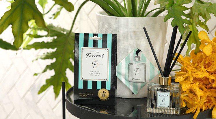 風象星座香氛開運首選:Les Parfums de Farcent(LPF)香水...