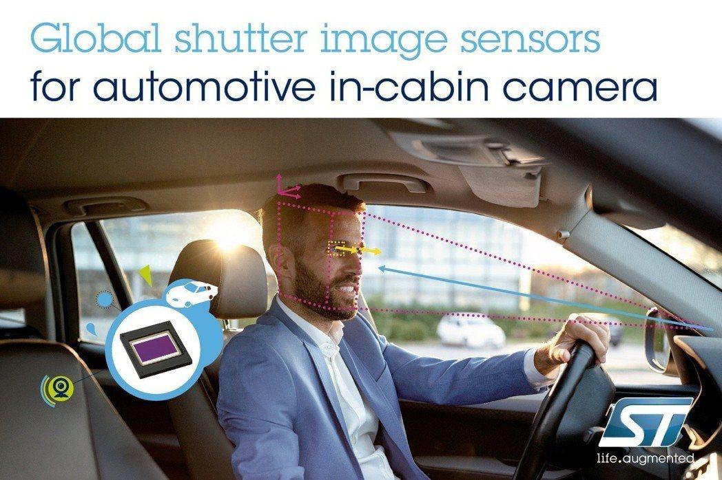 意法半導體先進影像感測器,強化下一代汽車安全系統的駕駛監測功能。與汽車和工業機器...