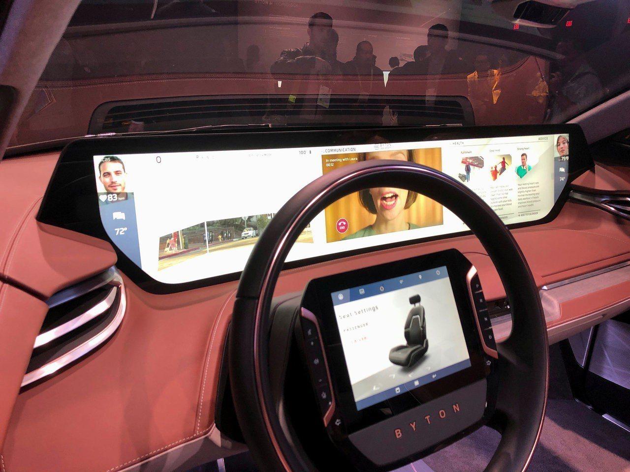 中國電動車新創品牌拜騰(Byton)表示,方向盤裝置觸控螢幕是未來趨勢。 路透