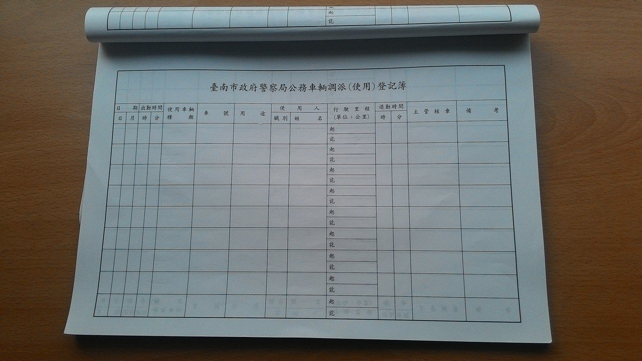 台南基層員警今天建議廢除「公務車輛調派(使用)登記簿」,方便員警作業,簡化紙張。...