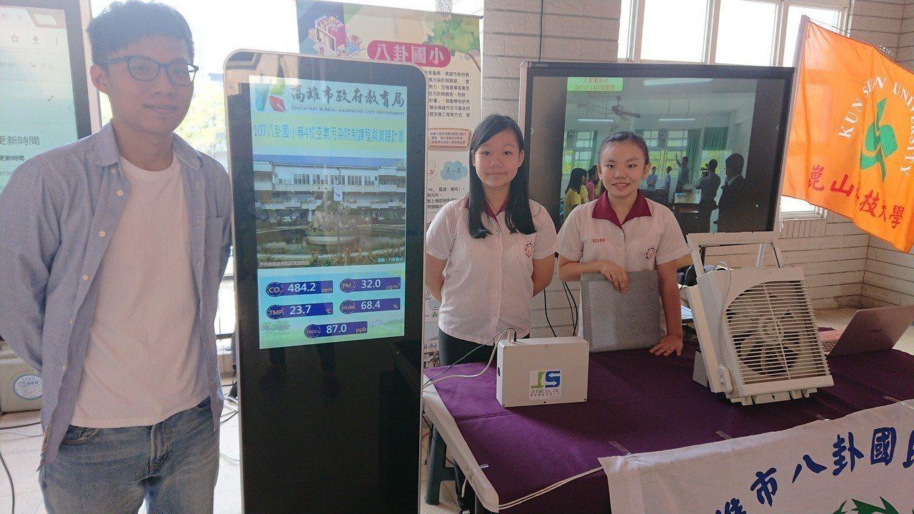 高雄市教育局與崑山科技大學合作研發教室空品感測系統,當PM2.5及CO2濃度升高...