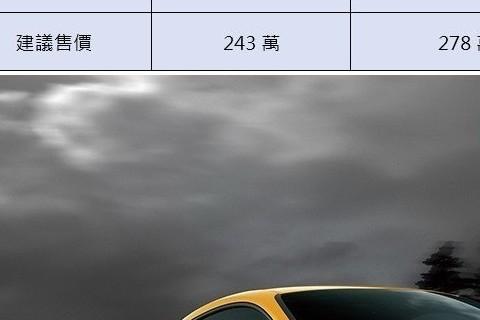 優雅有型雙門跑車 2019年式全新改款LEXUS RC